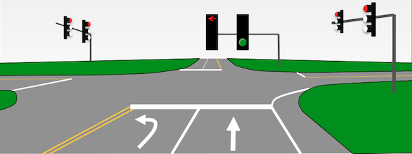1. Easy Stoplight