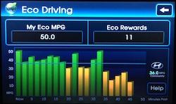 2013-Sonata-MyEcoScore 250